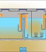 AZU Water impianto SBR S