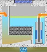 AZU Water SLIDE S deoliatore