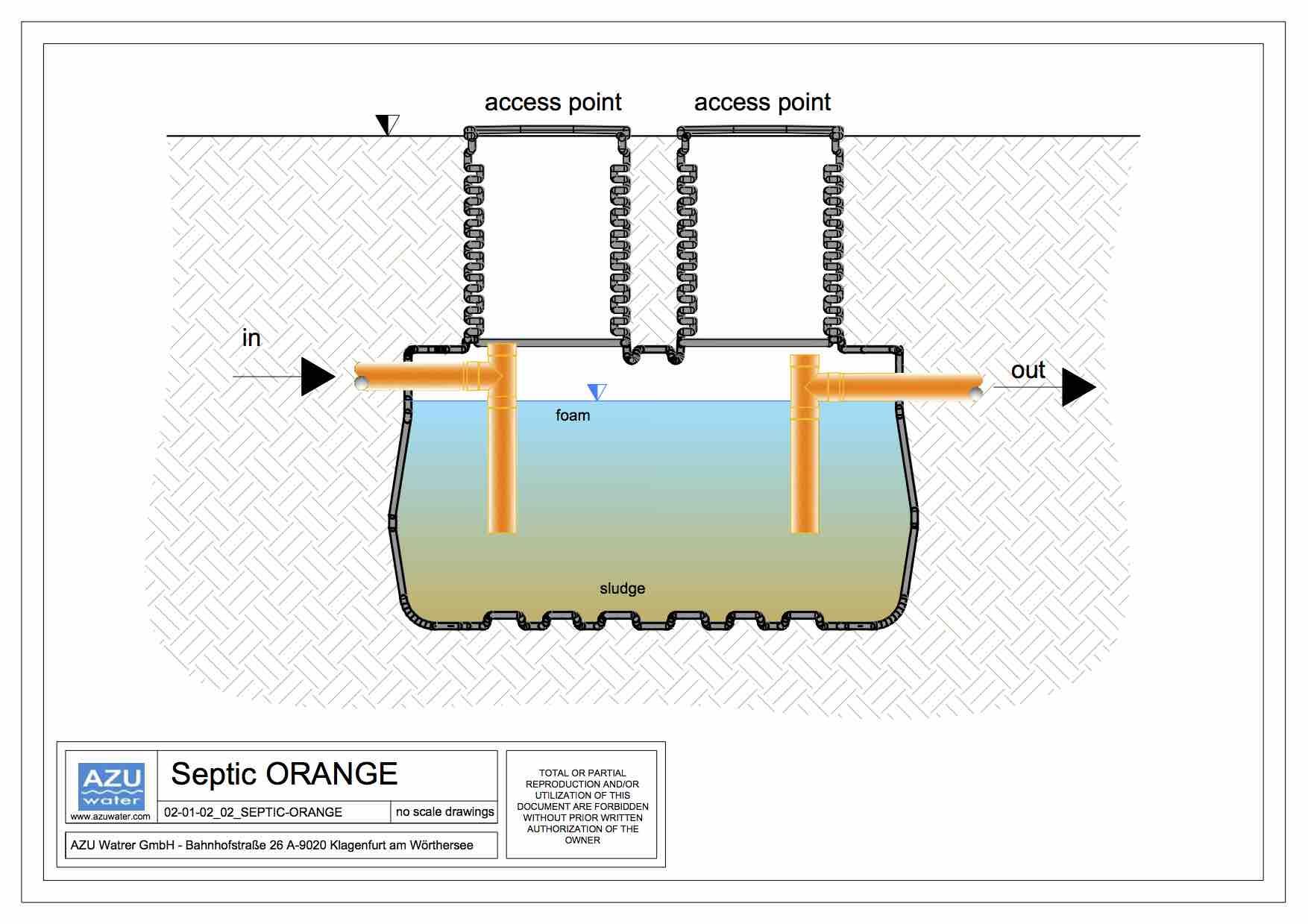 Fossa settica SEPTIC ORANGE - AZU Water