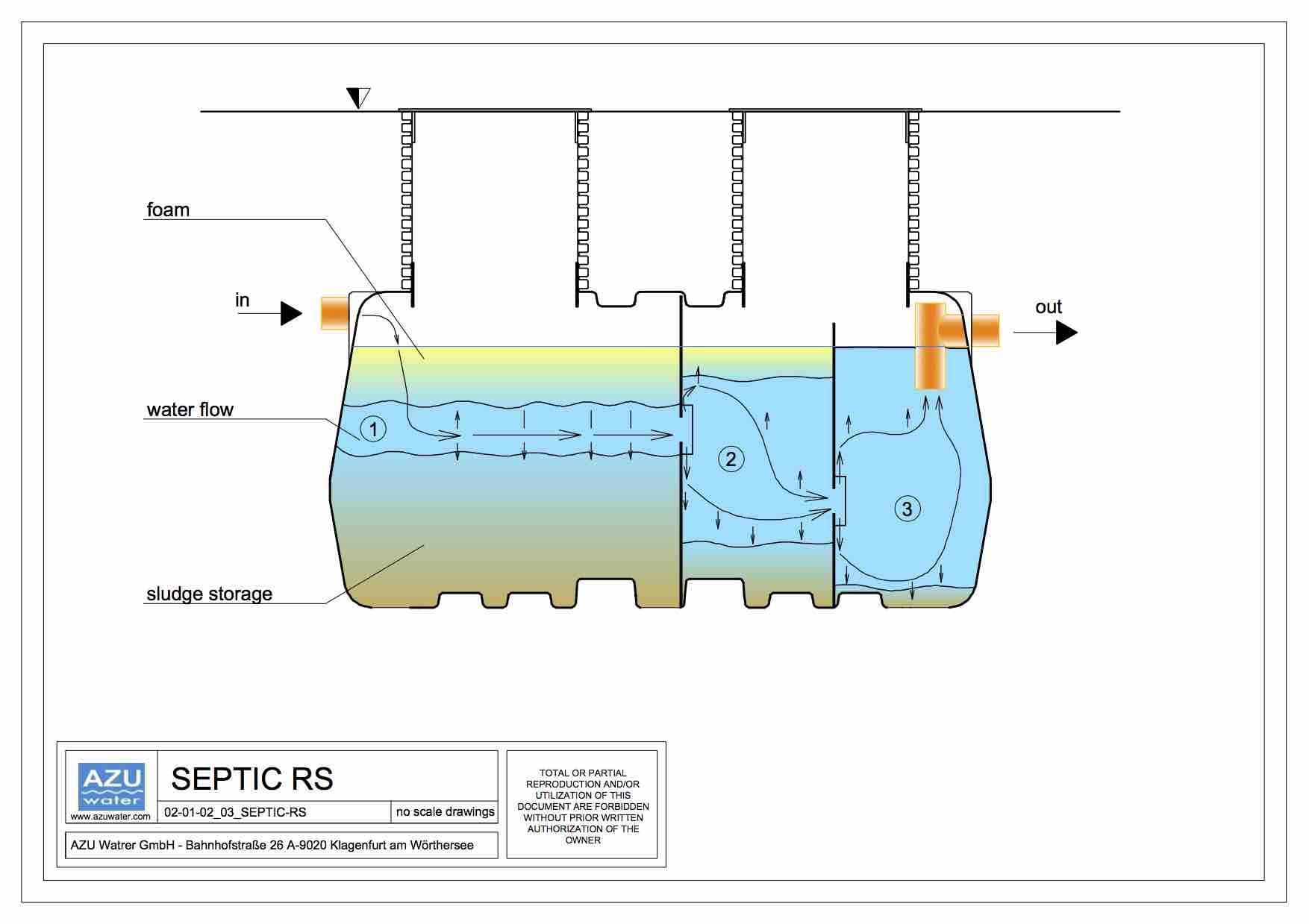 Fossa Settica Tricamerale Septic Rs Azu Water